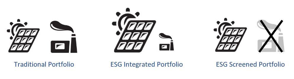 ESG integration.JPG
