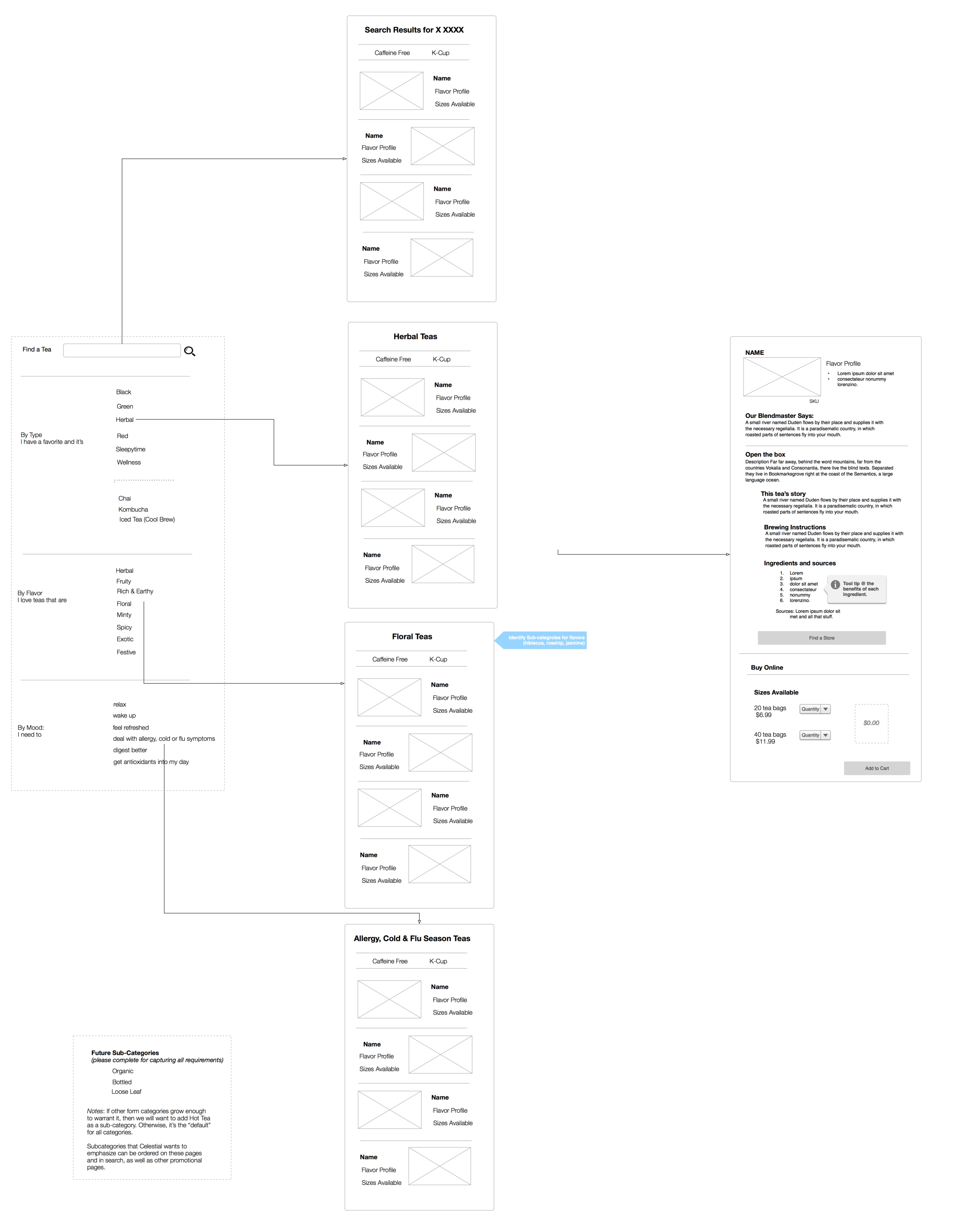 site structure 1.png