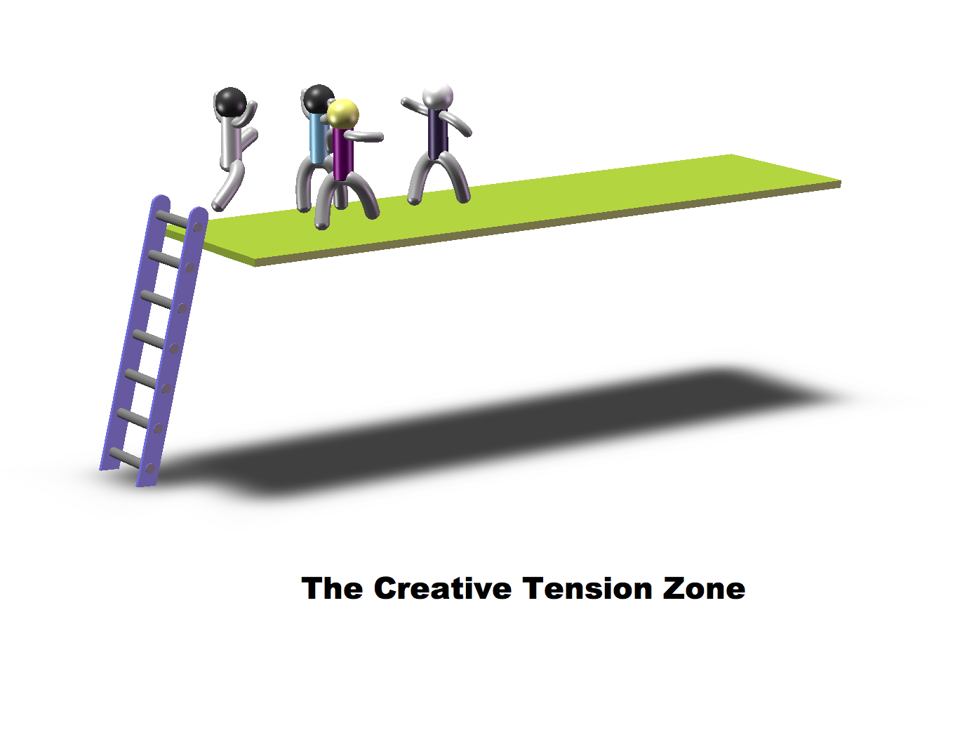 Creative Tension Zone.png