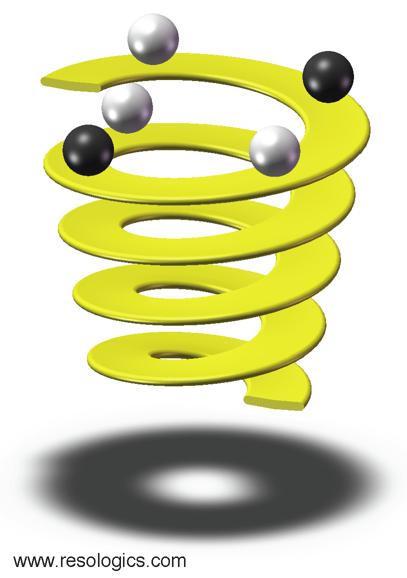 resologics conflict spiral 3.png