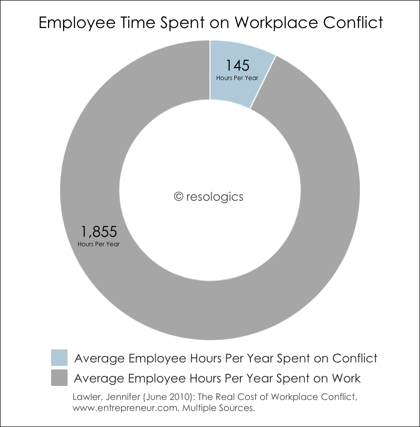 Employees Time.jpg
