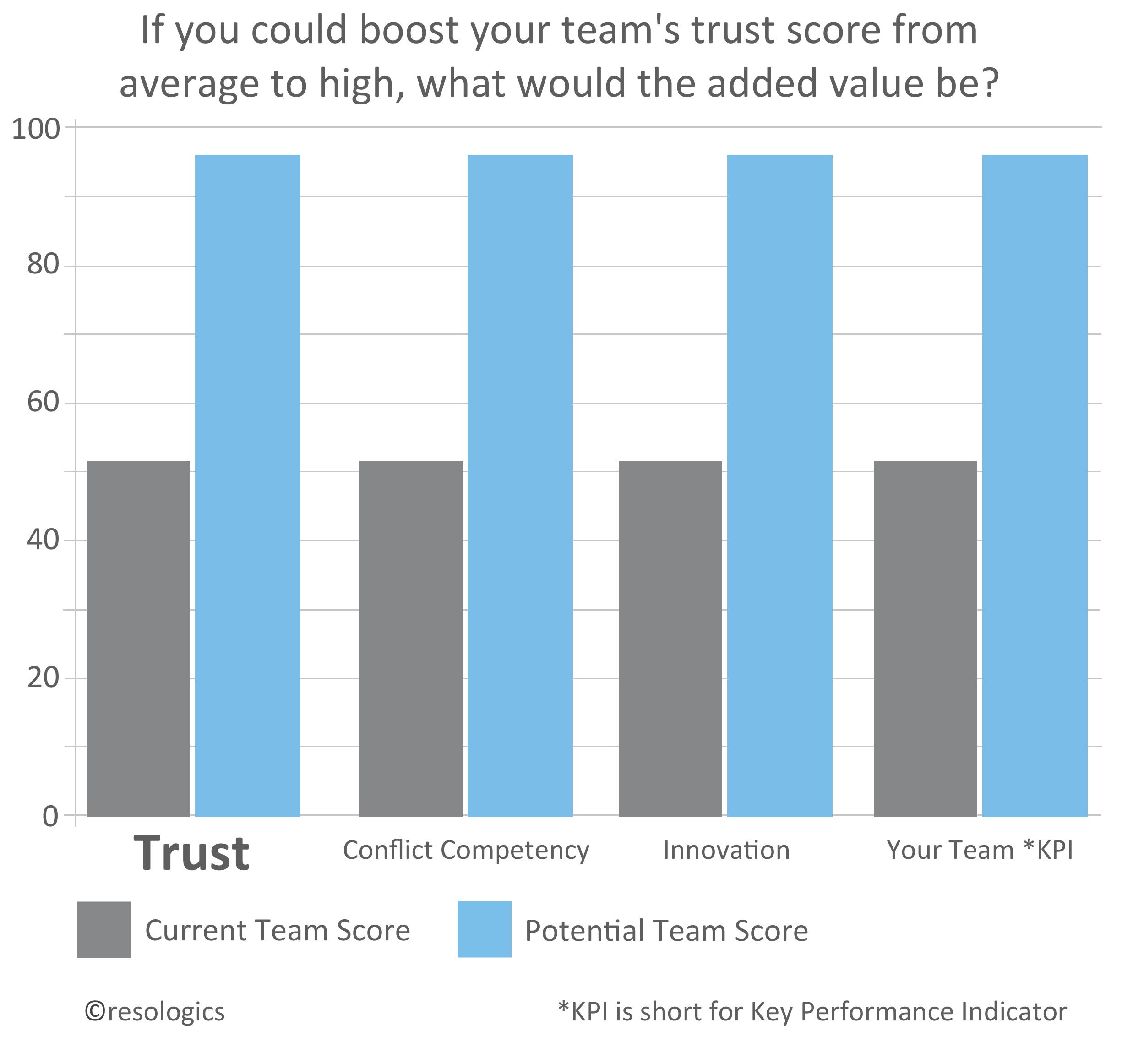 Trust Works.jpg