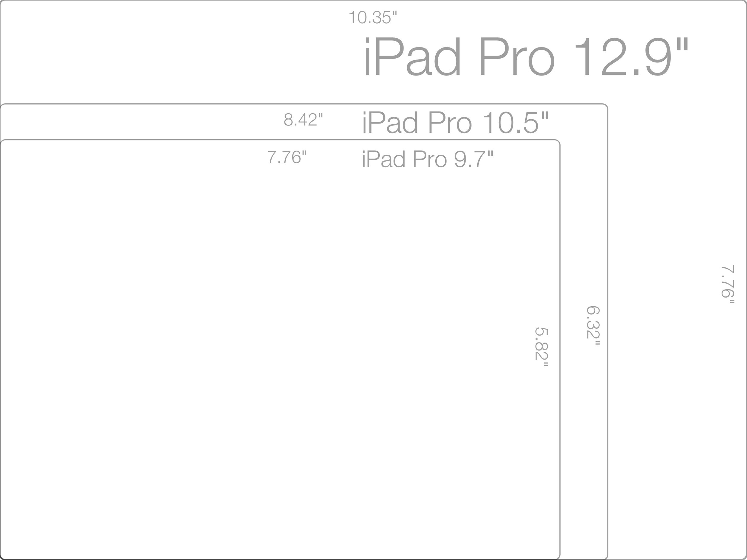 iPad Pro Relative Screen Sizes