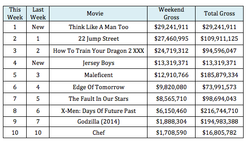 How To Train Your Dragon XXX is a different film. Sorry about that, but the image was already printed.