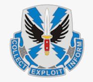 US Military Intelligence Battalion