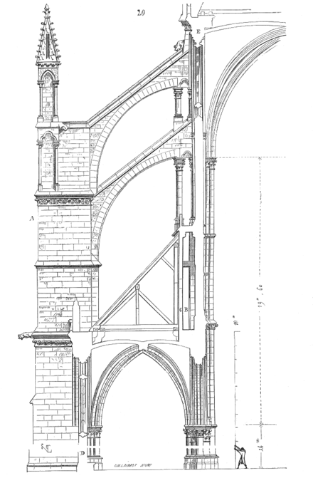 Image: Amiens Cathedral analysis; Dictionnaire raisonne de l'architecture francaise vol. II pg 332