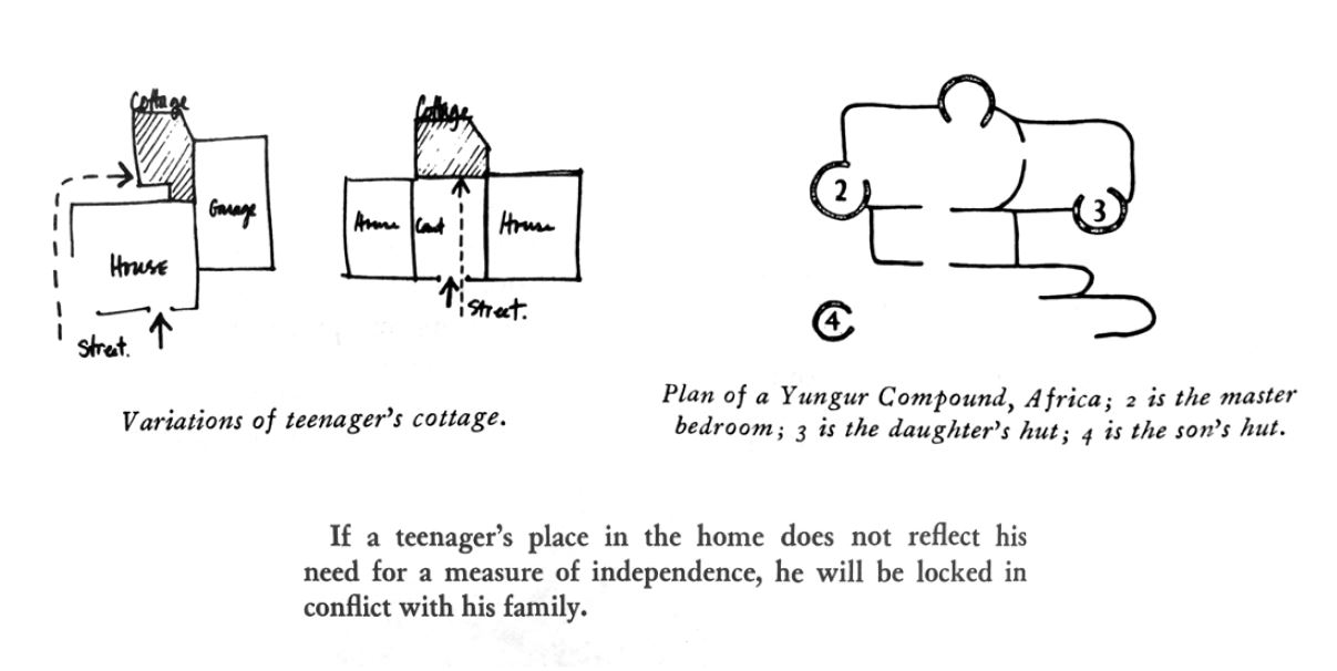 Image: An excerpt from  A Pattern Language —Pattern #154, TEENAGER'S COTTAGE—showing precedent from Dogon architecture.