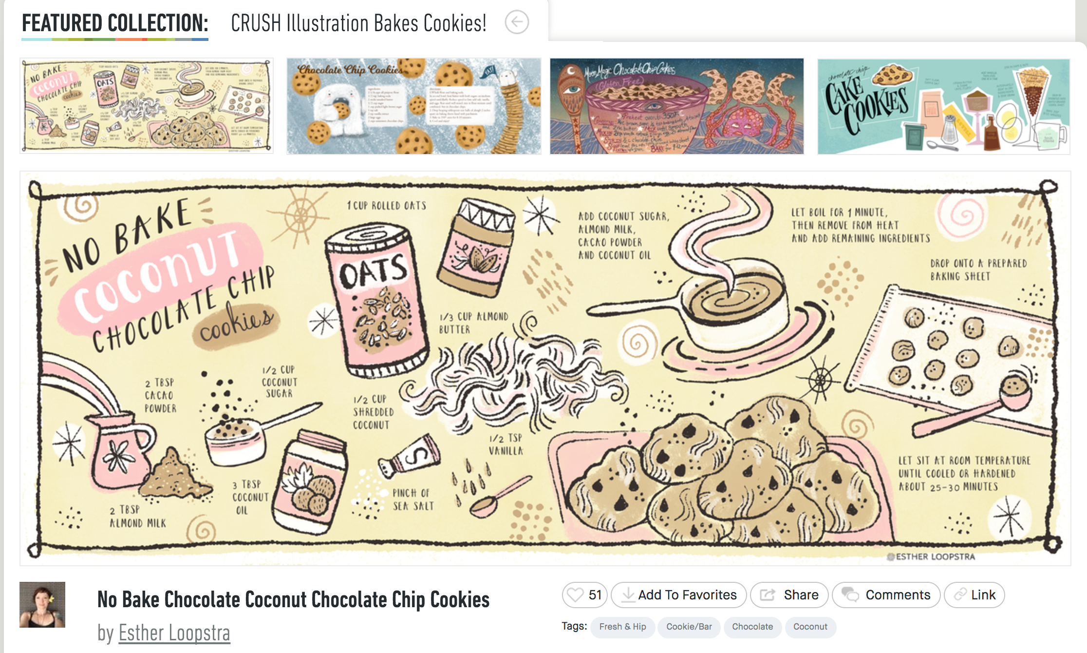 Chocolate Chip Cookie Recipe Illustration