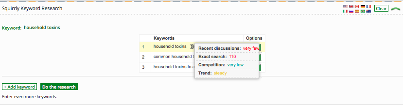 Squirrly Keyword Analysis Tool