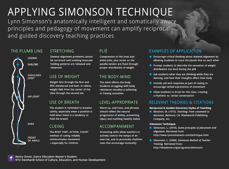 applying-simonson-technique.jpg