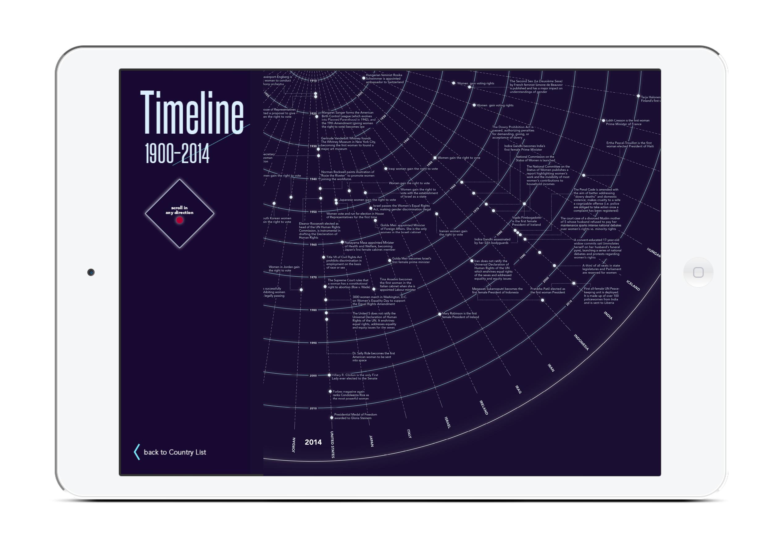 SPersad_Timeline_SPD-3.jpg