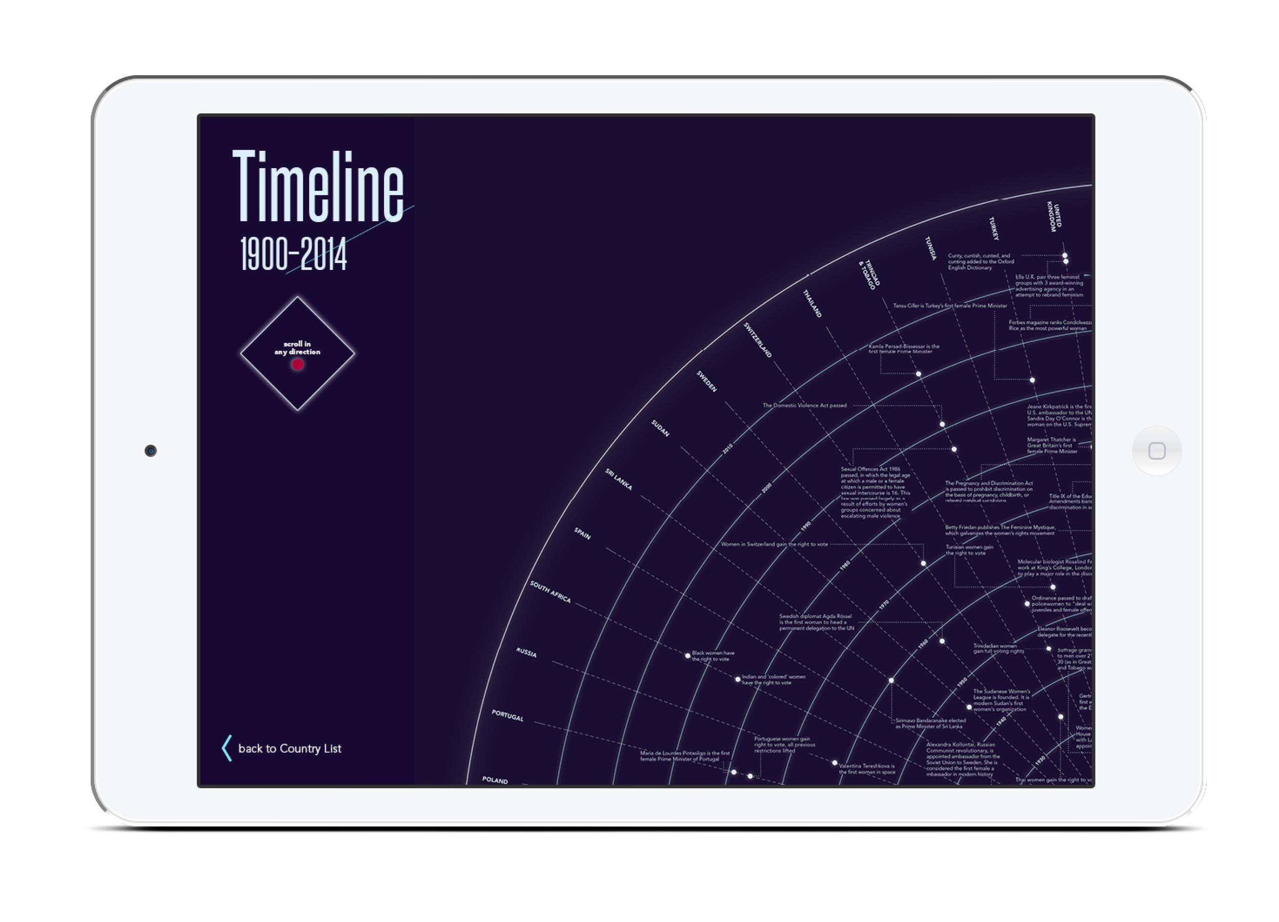 SPersad_Timeline_SPD-1.jpg