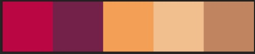 Palette from Alphonse