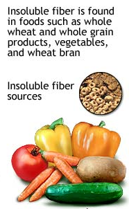 "Insoluble Fiber pushes ""stuff"" through your system!"