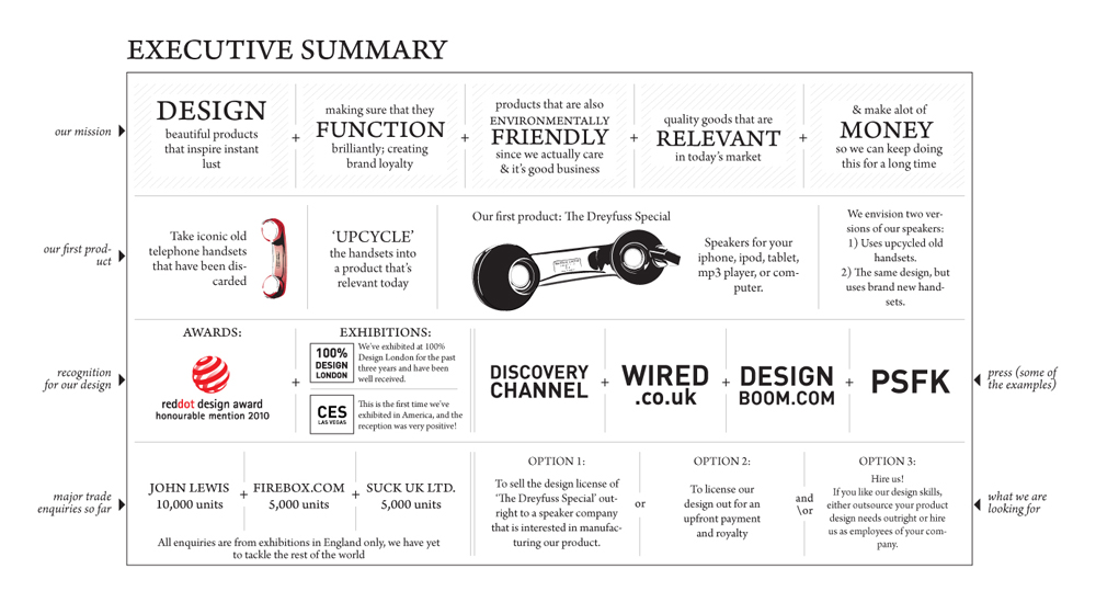 TDS_executive_summary_pic.jpg