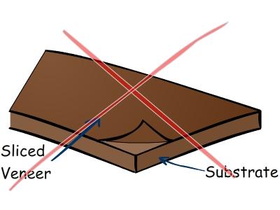 Sliced_Veneer_diagram_mockup.jpg