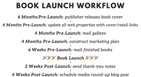 JT's Book Launch Workflow