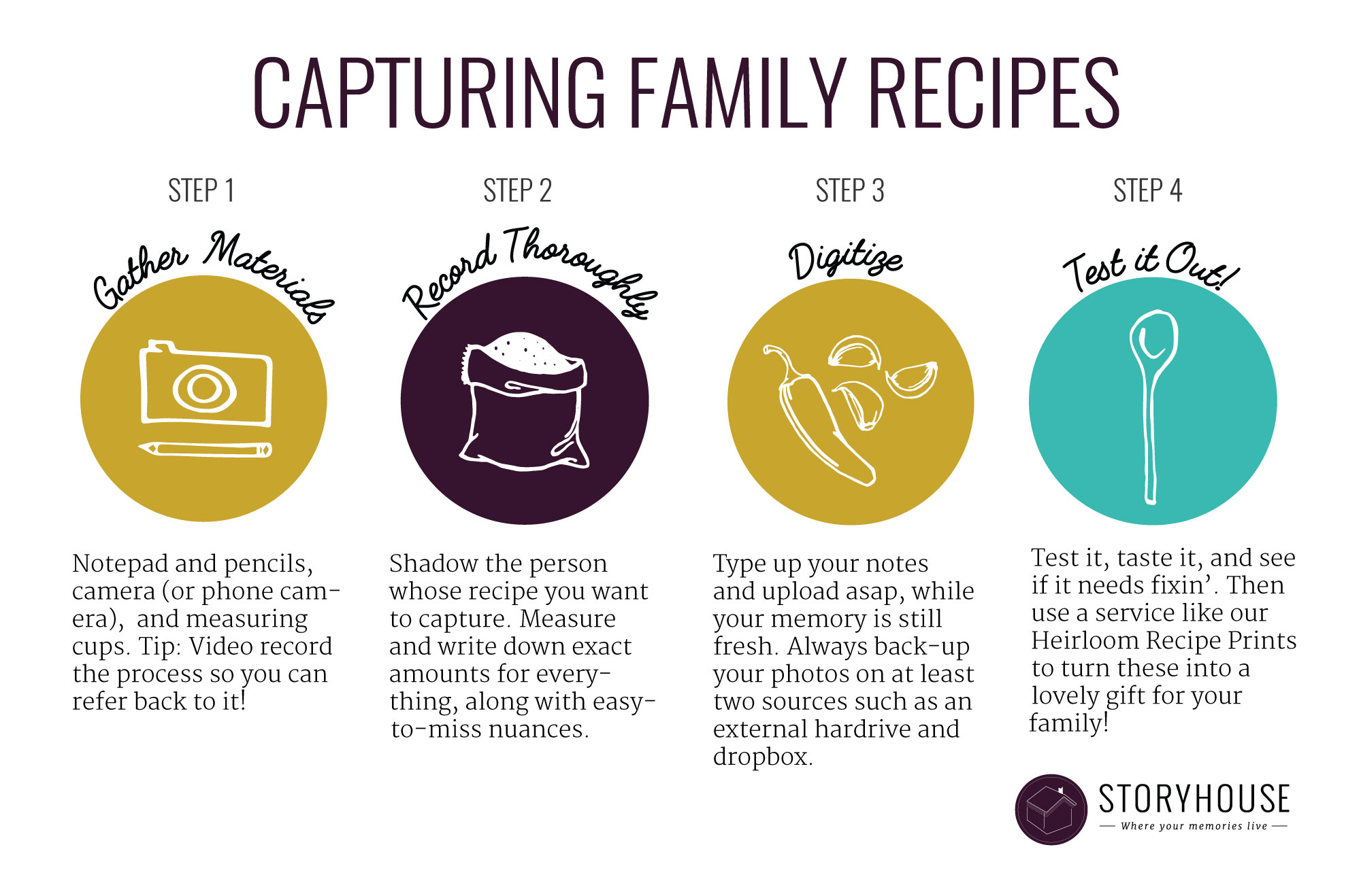 capturing-recipes-infographic.jpg