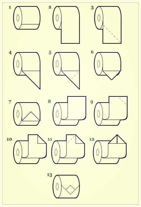 ToiletPaperFolding1.jpg