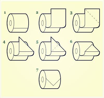 ToiletPaperFolding2.jpg