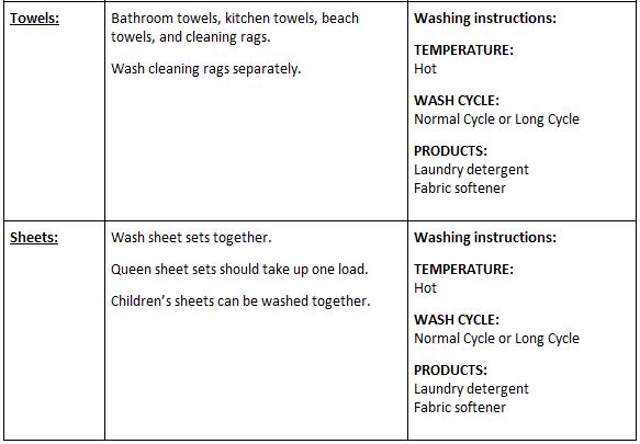 LaundryS11.PNG