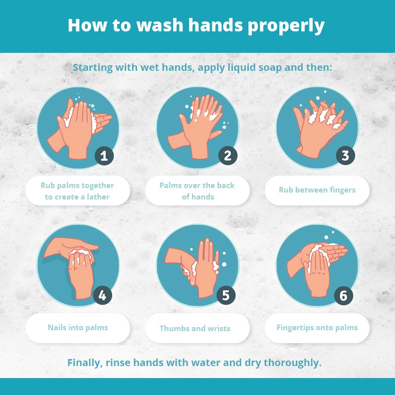 how-to-wash-hands-properly.jpg