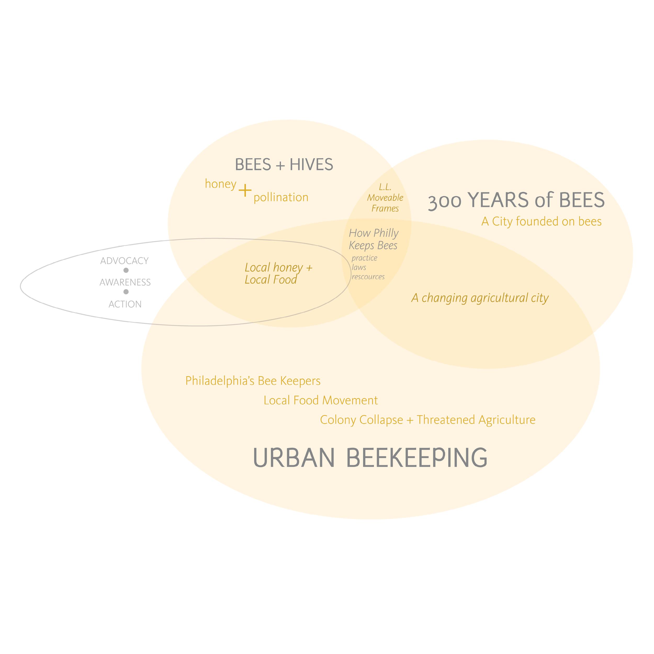 Bubble_Diagram.png