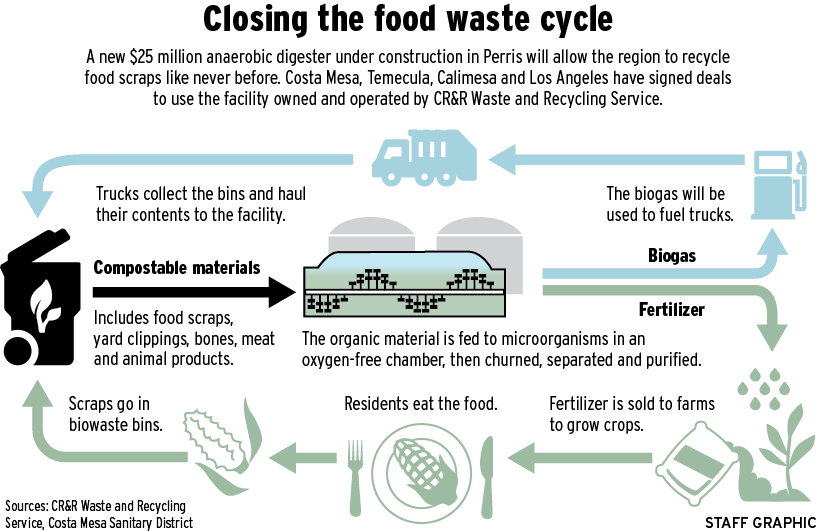 0625_food-waste-recycling.jpg