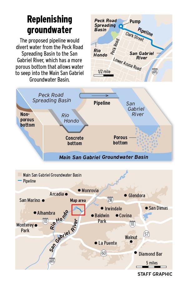 Graphic-Peck-Pipeline-05.jpg