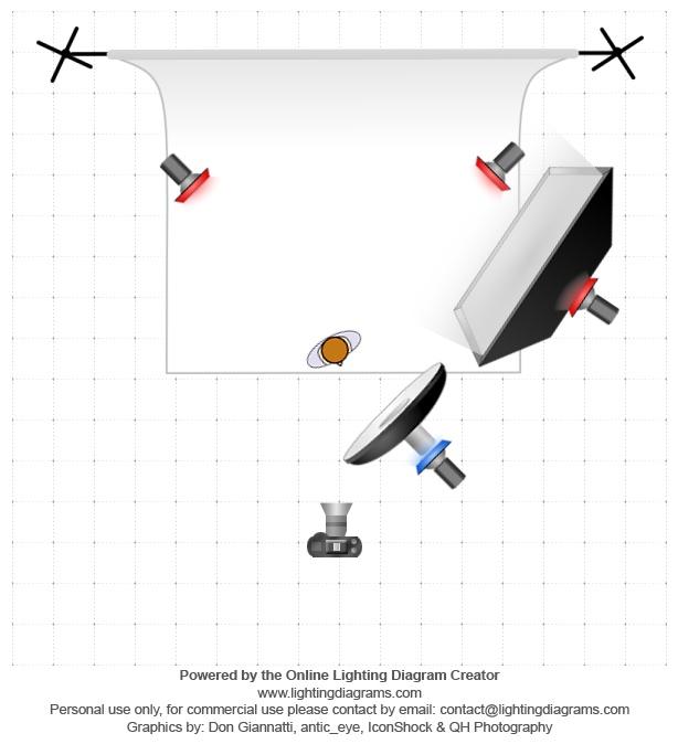 lighting-diagram-guide