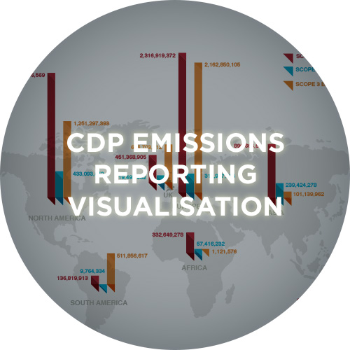 CDP emissions reporting visualisation