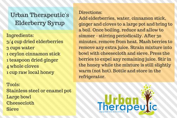 Elderberry recipe (2).png