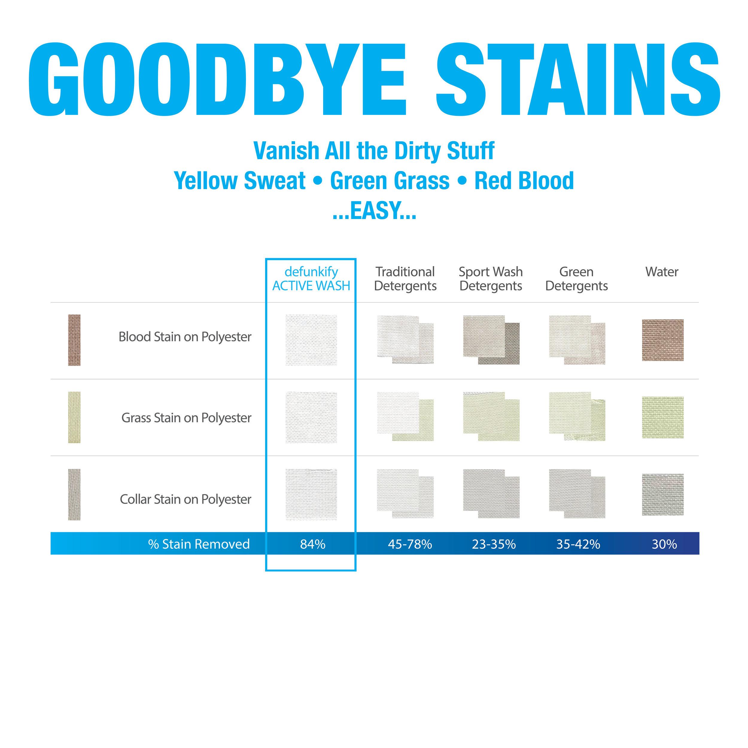 White - Active Wash STAIN.jpg