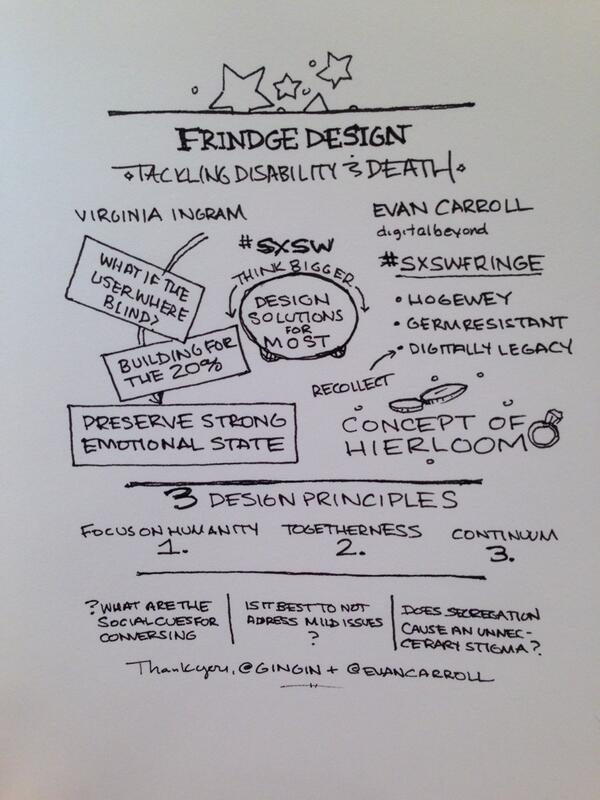 Graphic recording by  @cullmann .