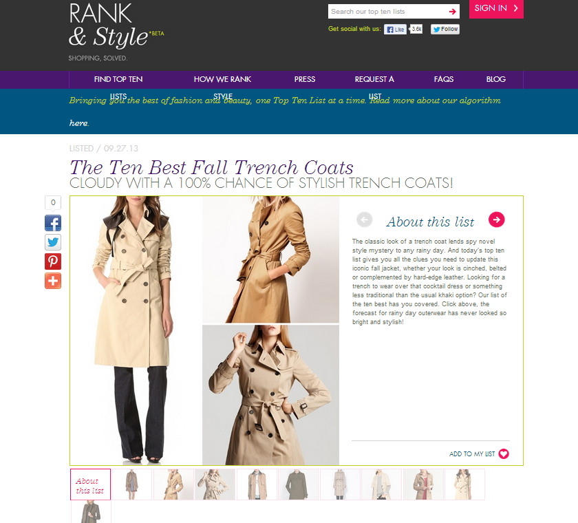 The Ten Best Fall Trench Coats