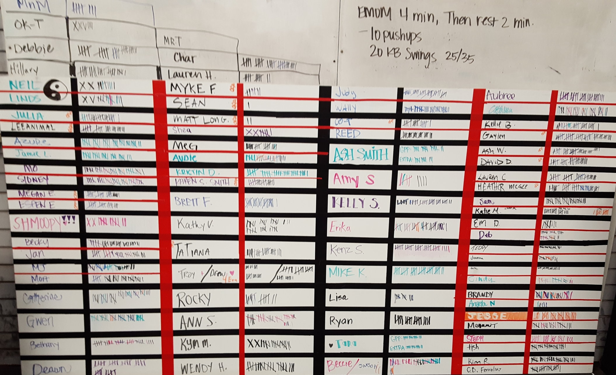 The board as it stands 1/22/18. Click to enlarge! By my calculations you have 8 GPP programmed workouts to go. Are you close? Post number to comments.