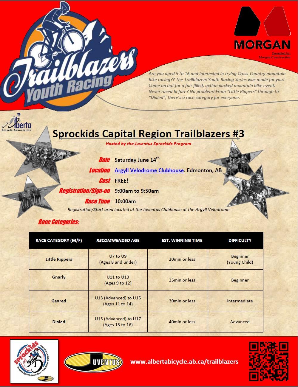 Trailblazers Race 3.jpg