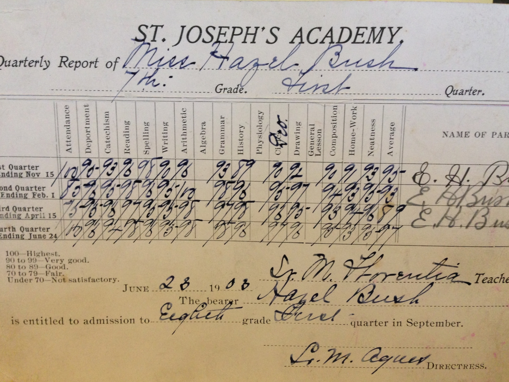 Hazel Bush's 7th grade report card from 1908