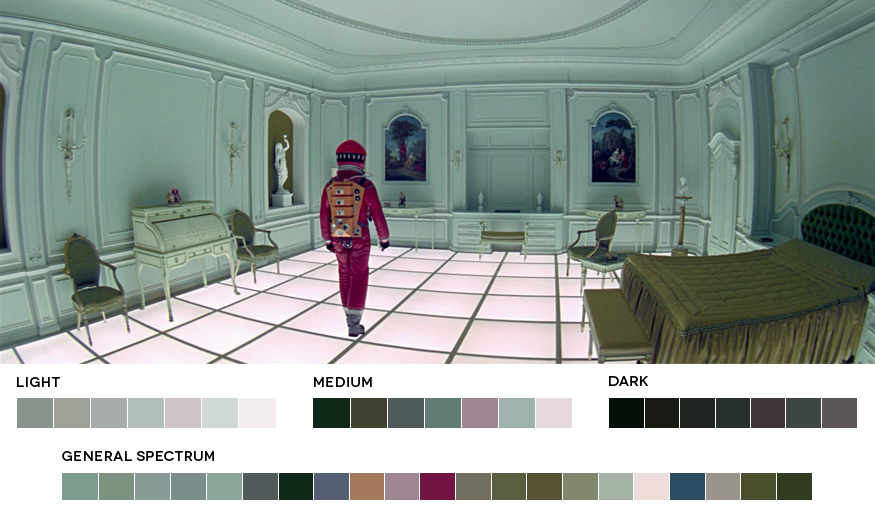 Movies in color_2001 Kubrick.jpg