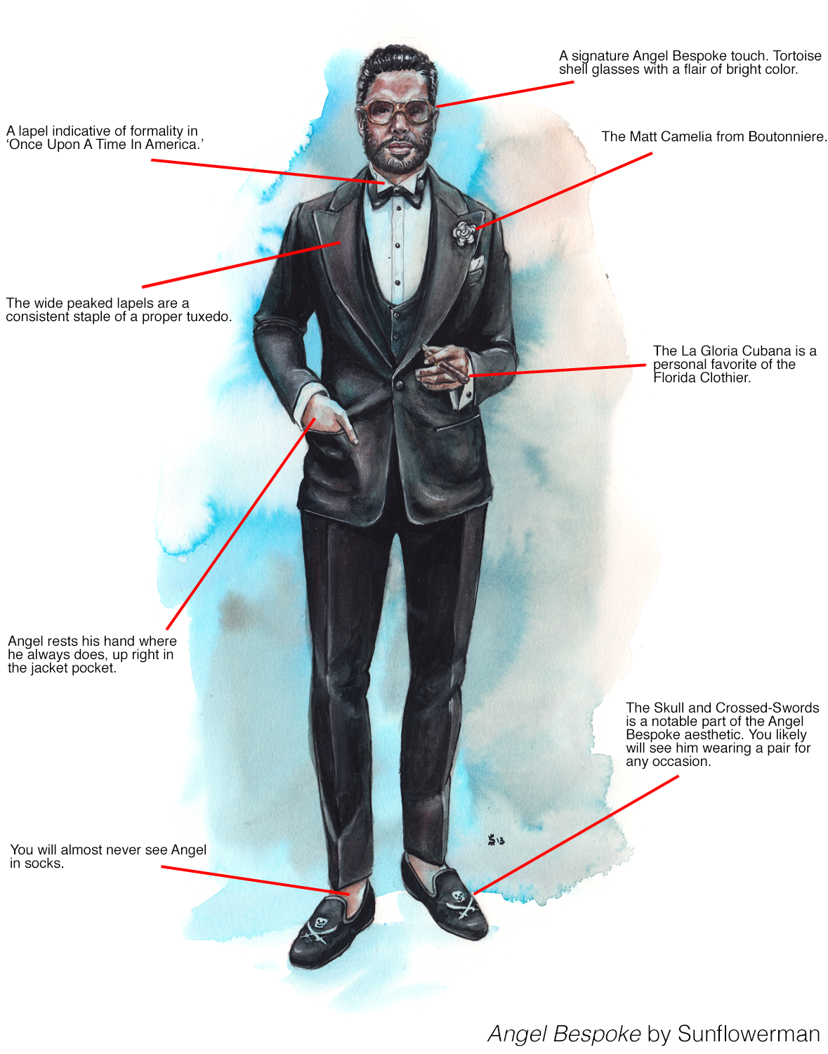 Angel Bespoke Illustration info graphic