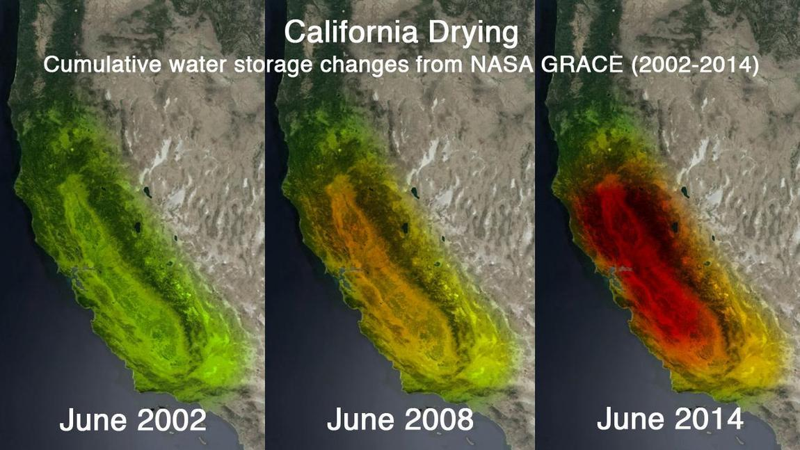 NASA SATELLITES HAVE TRACKED THE SEVER GROUNDWATER DEPLETION IN CALIFORNIA OVER THE LAST DECADE.