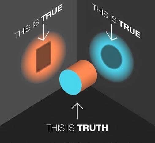 truth.JPG