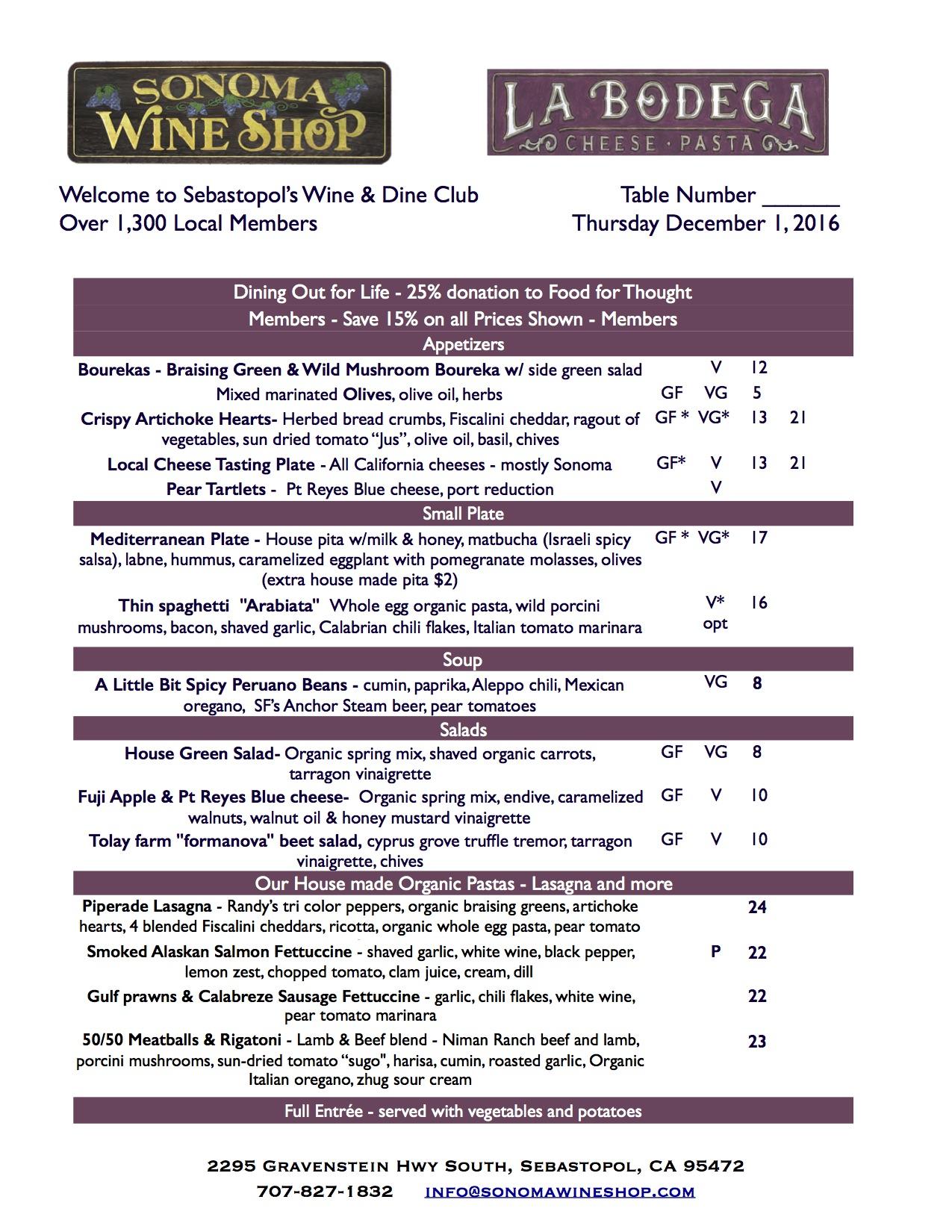 Super menu from Rick and team