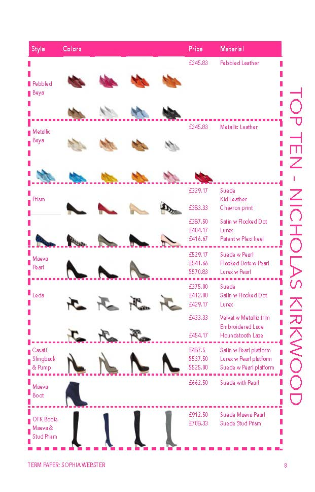 Shoes_Page_08.jpg
