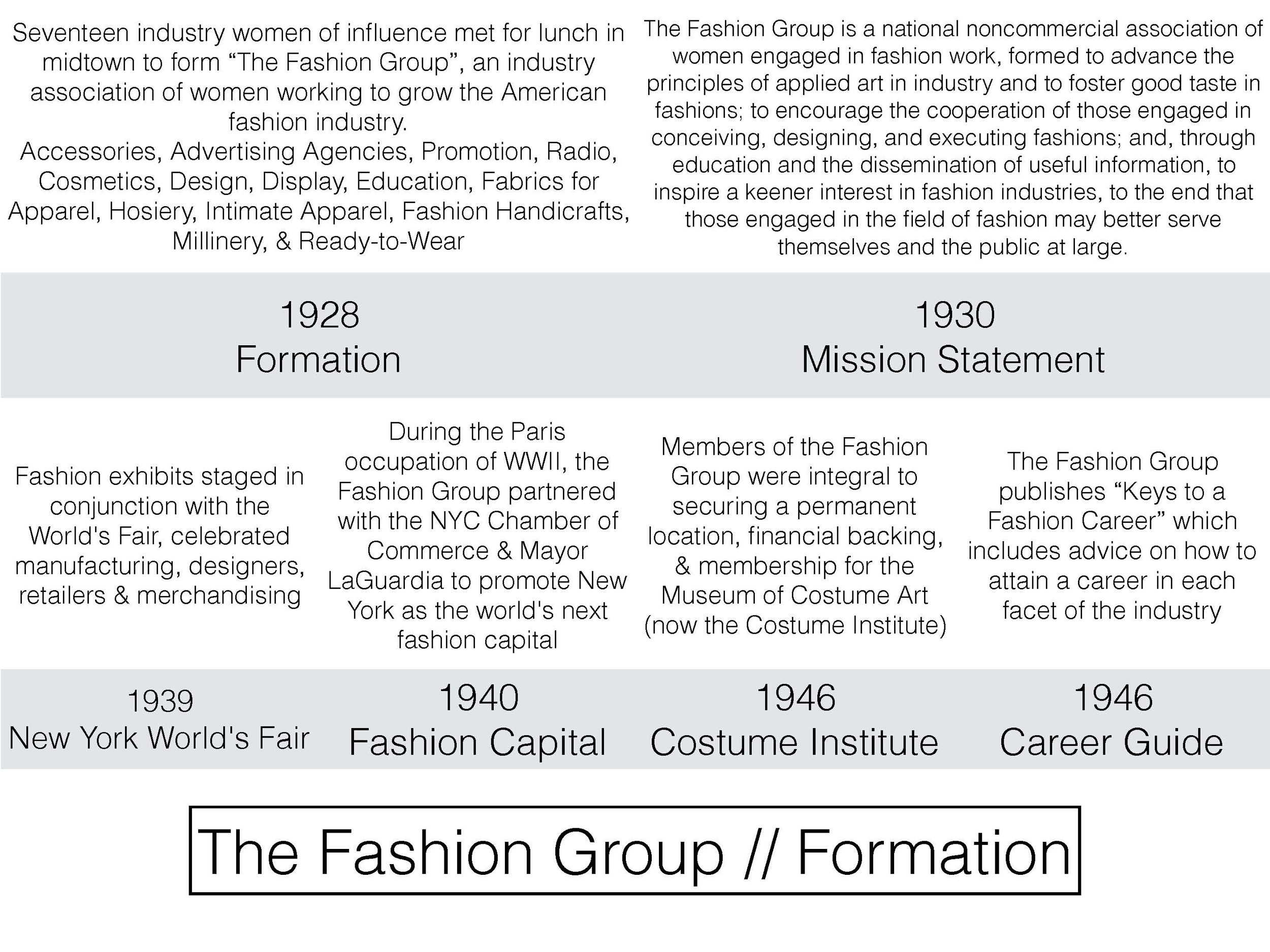 NYC Fashion Presentation_Page_2.jpg