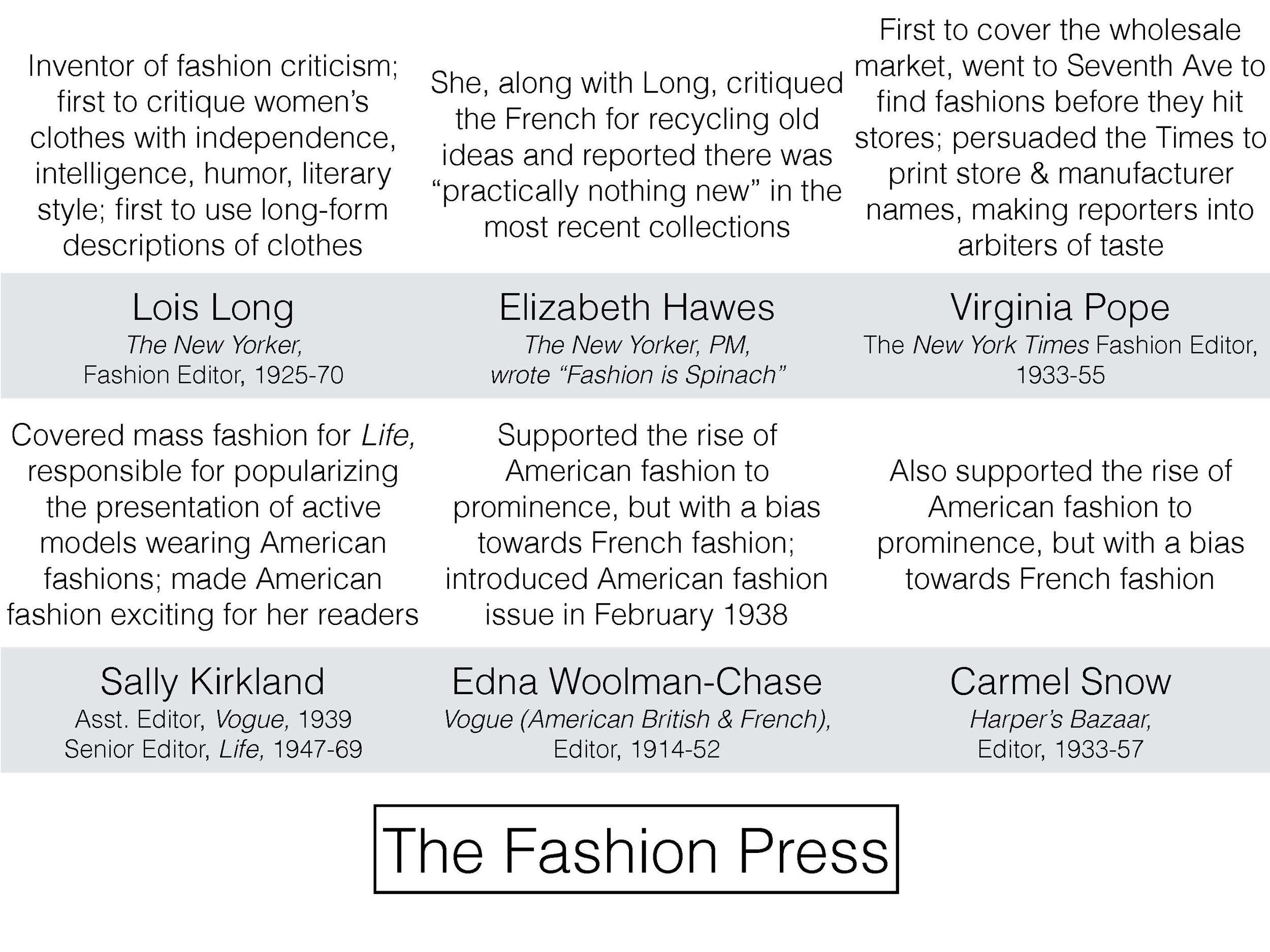 NYC Fashion Presentation_Page_5.jpg