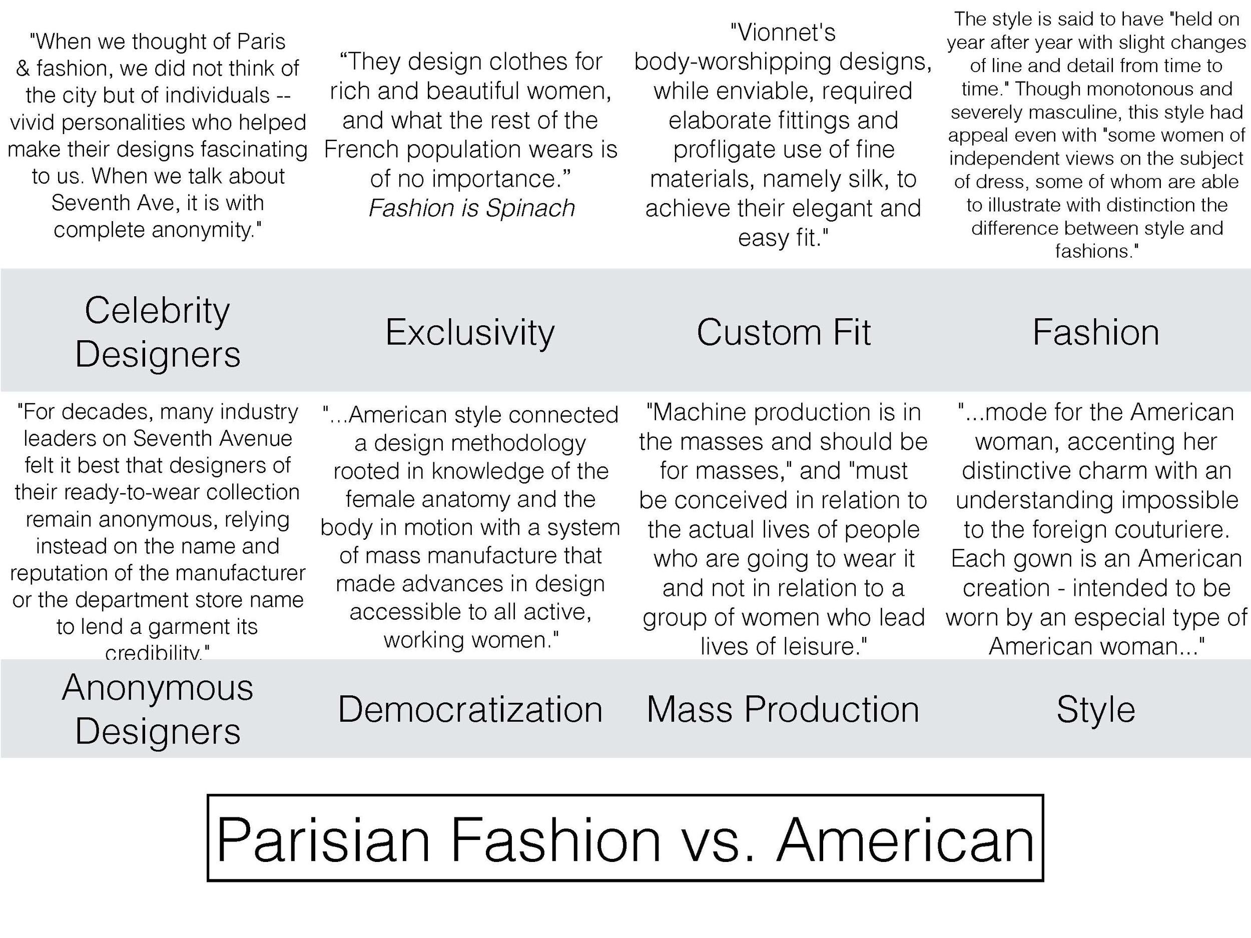 NYC Fashion Presentation_Page_7.jpg