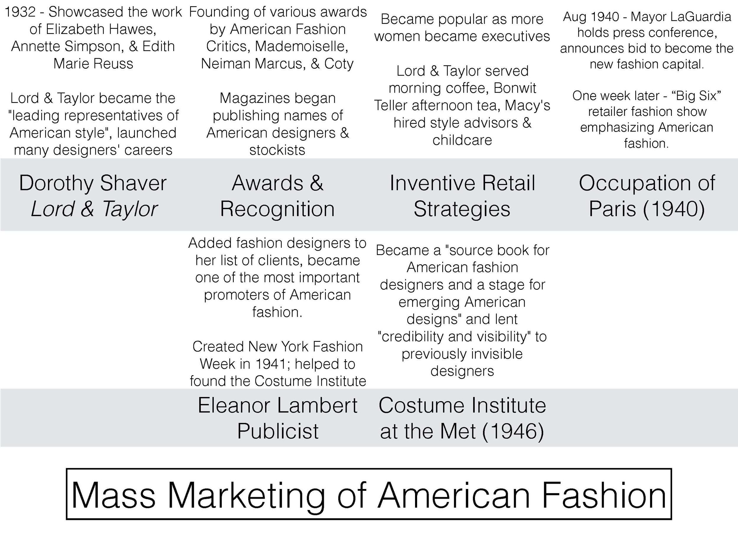 NYC Fashion Presentation_Page_8.jpg