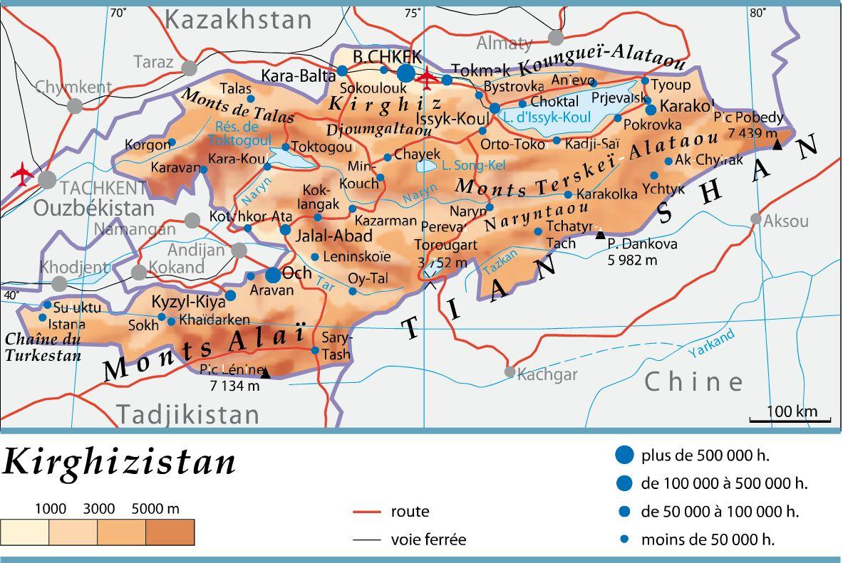 Géographie du Kirghizistan