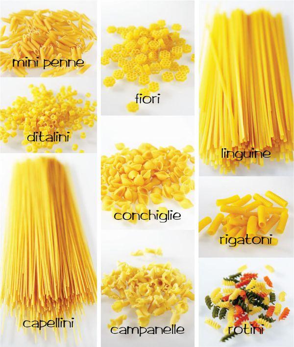know-your-food-pasta-basics2.jpg
